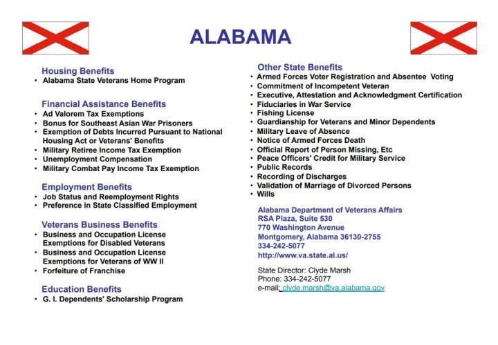 1-Alabama