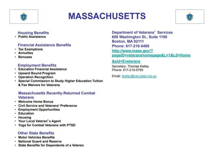 21 - Massachusetts