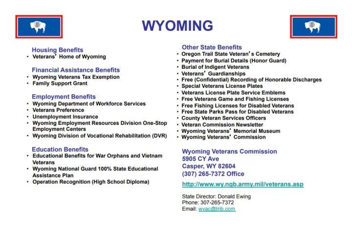 50 - Wyoming